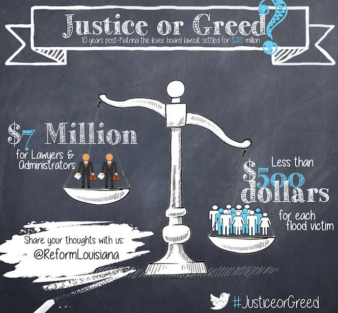 Criminal Justice Reform | Pelican Institute